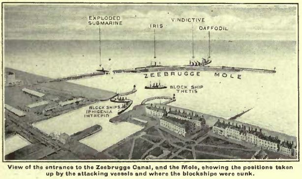 The position of the ships during the raid.